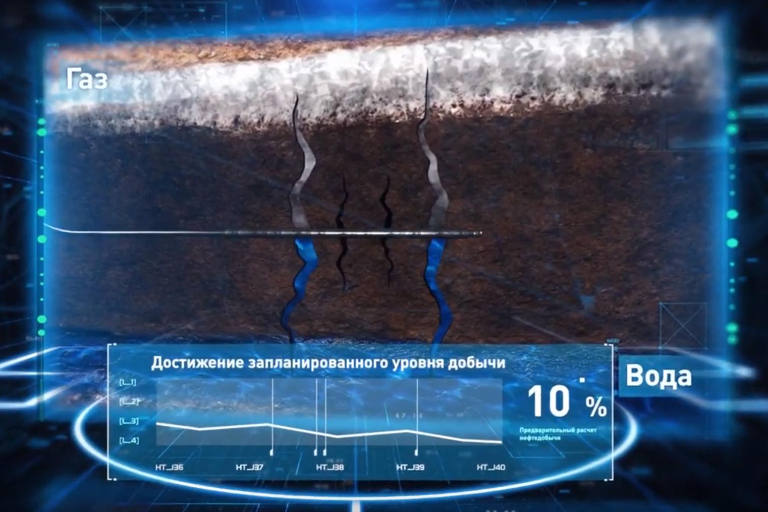 «КиберГРП» — первый российский симулятор процессов увеличения добычи нефти